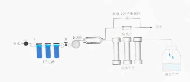 r0反渗透纯水机电路图